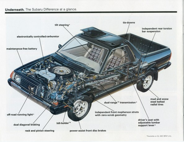 Subaru BRAT