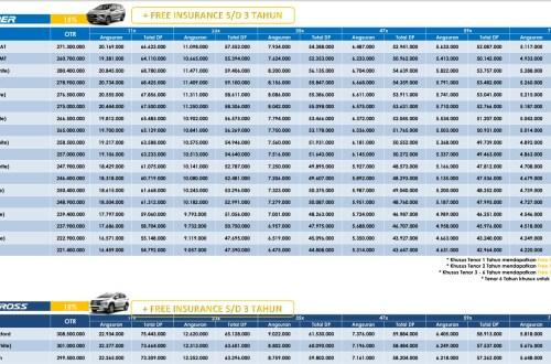 Promo Kredit Mitsubishi Xpander Ultimate Sport Exceed