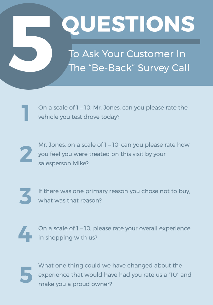 5 Questions To Ask Your Be-Back Customer
