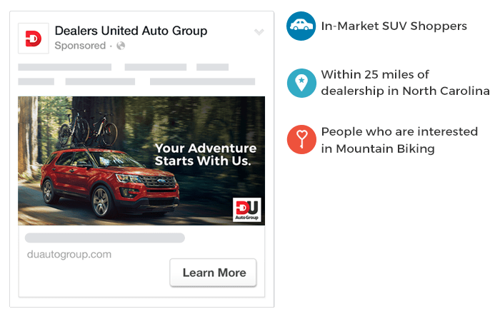 Facebook Ad Microtargeting Example: In-Market SUV