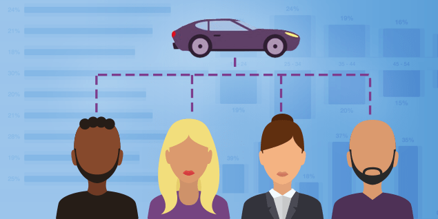 Data Jackpot For Auto Dealers: Find Your Target Customers