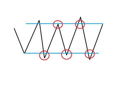 基本パターン4