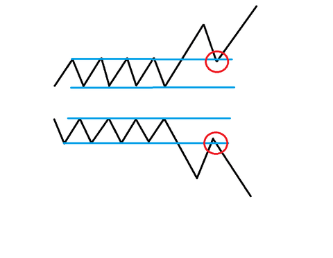 基本パターン1