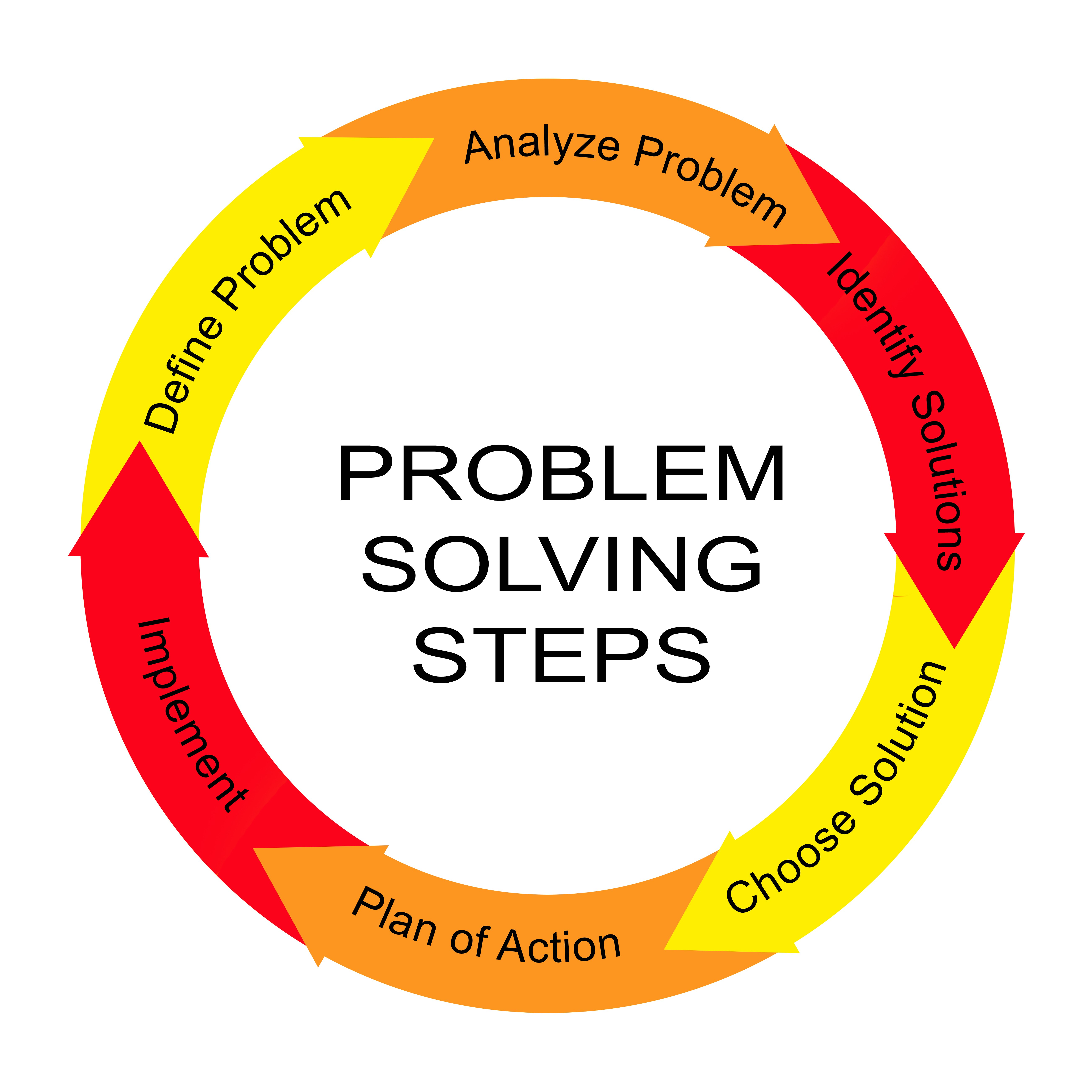 Problem Solving Bullying Issues