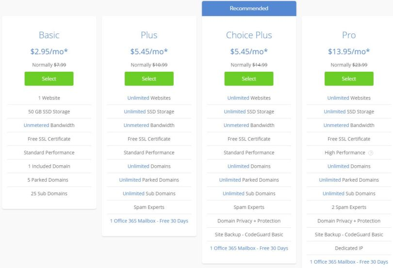 Bluehost Coupons 2021