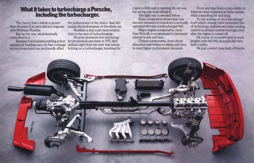 porsche 944 turbo 951 factory upgraded parts breakdown