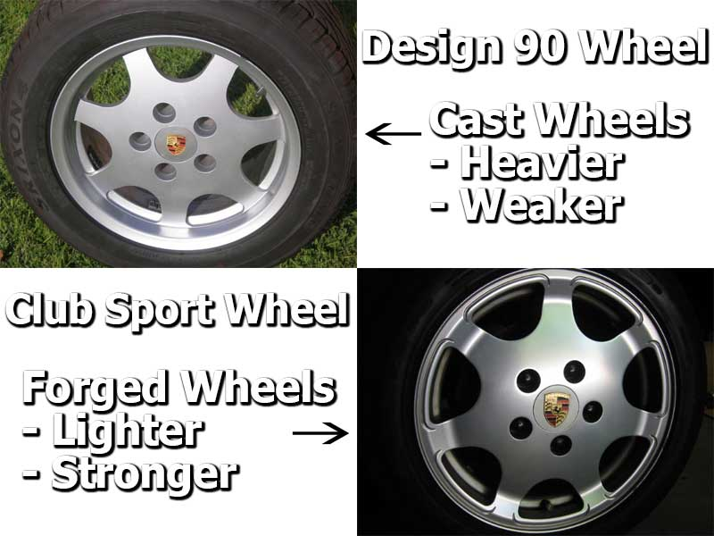 Design 90 & Club Sport Wheel Comparison