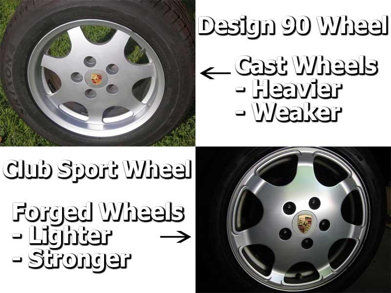 Design 90 & Club Sport Wheel Comparison