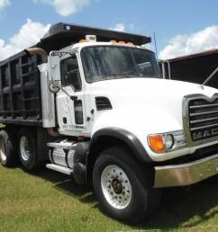 2006 mack cv713 tri axle dump truck s n 1m2ag11c26m30841 mack 370hp eng 10 sp camelback susp ox bodies 16 bed 200 mi on rebuilt eng  [ 1200 x 900 Pixel ]