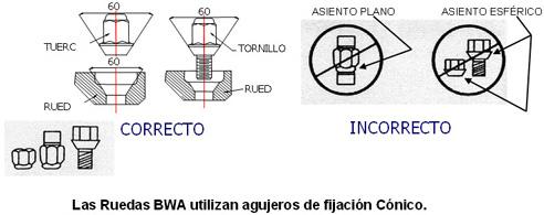 DEAR C.A. · Fabricacion de Ruedas BWAv en Venezuela