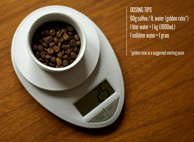 Image Result For How Many Scof Coffee For Cups Of Water