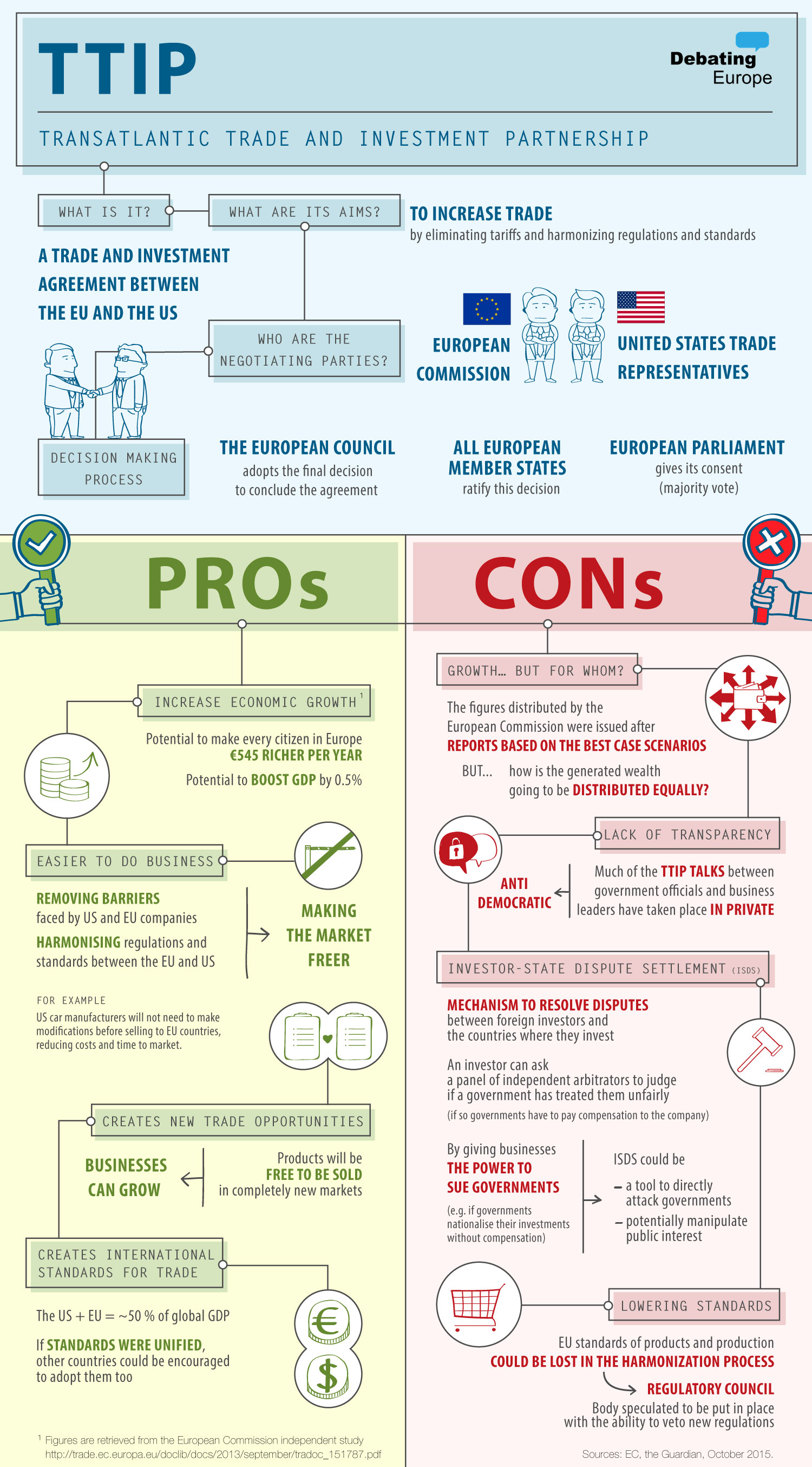 Free Trade Agreement Pros And Cons Nafta Pros And Cons 6