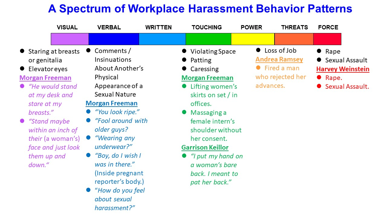 ... these examples are also defined as criminal sexual assault and rape  (which require workplace investigation and remediation as well as filing  criminal ...