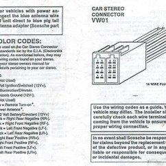 Jetta Mk4 Stereo Wiring Diagram 91 S10 2000 Hecho All Data 1998 Vw Radio