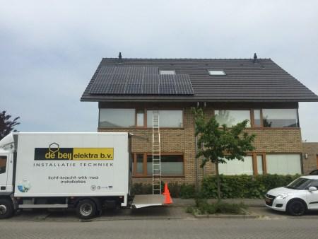 Uw huis met zonnepanelen
