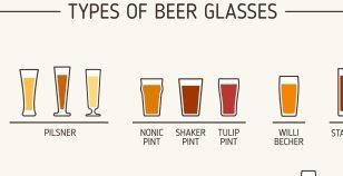 Welk glas hoort bij welke bierstijl?