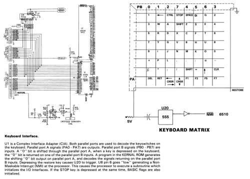 small resolution of illustration of the c64 keyboard matrix