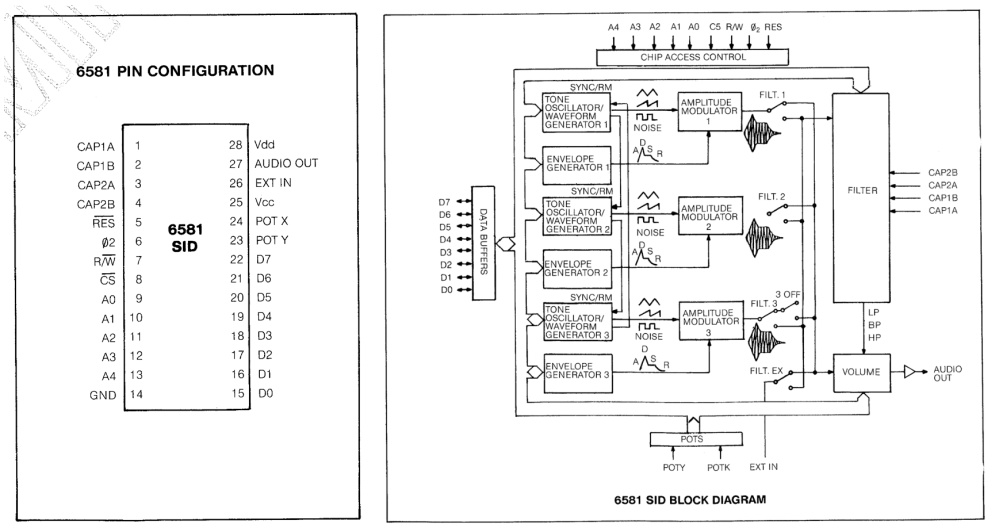 medium resolution of sid electrically and diagramatically