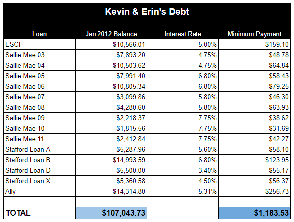 $107K Debt Payoff - DebtFreeHappens