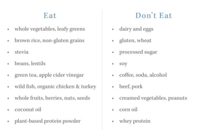Dr Oz 10 Day Detox Diet Grocery List