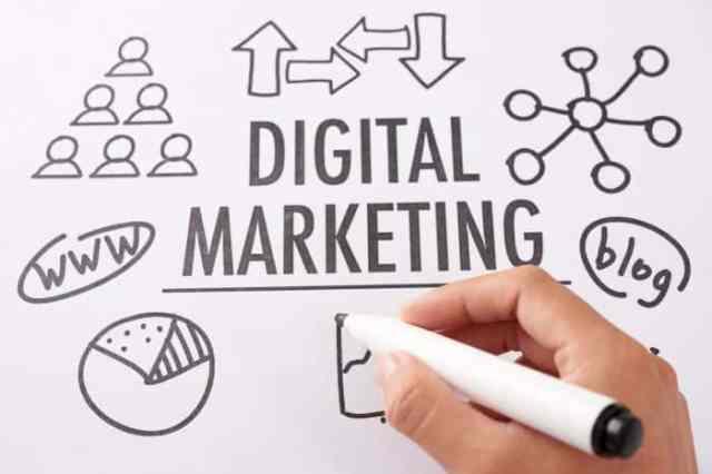 Best Method For Digital Marketing