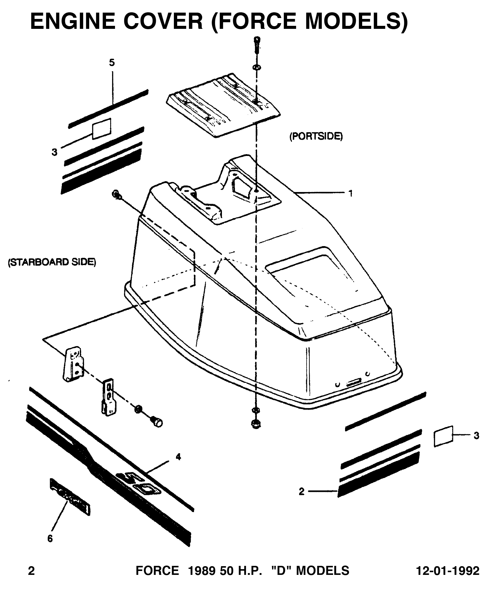 hight resolution of outboard decal replicas diagram of 50 hp 1989 force outboard 507f9d electrical components