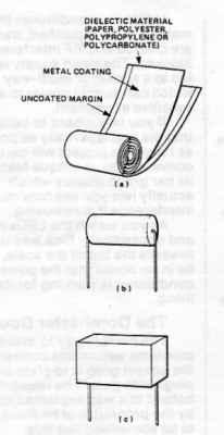 Building a mains conditioner.