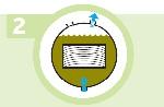 Phase 2 Traitement autoclave