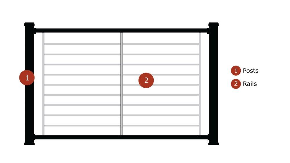 medium resolution of diagram of steps installing trex signature rod rail