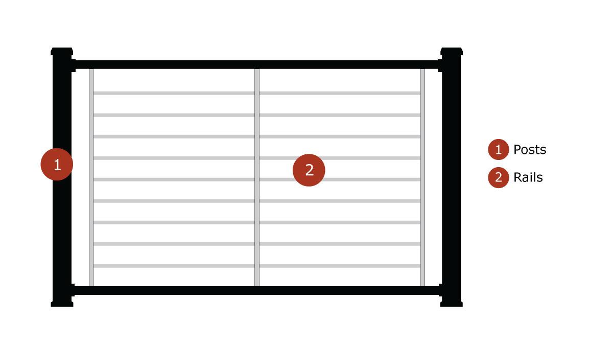 hight resolution of diagram of steps installing trex signature rod rail
