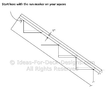 Stair Stringer Layout Methods-Notched or Solid