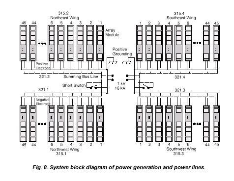 Solar Power Plant Array Wiring Diagram, Solar, Get Free