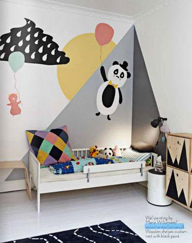 7 deco murales pour chambre enfant a