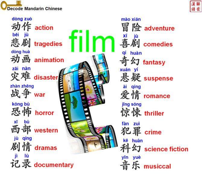 Film Genres 电影种类