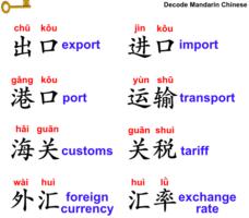 Basic vocabulary for international trade