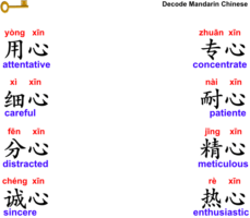 Collocations of 心 in Chinese