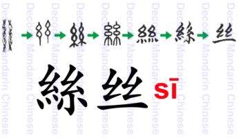 Component silk 丝 糹纟
