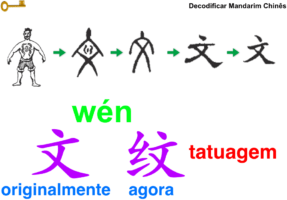 Component 文 tattoo