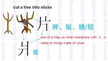 片 half of a piece of chopped wood