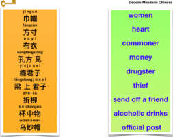 Metonymy in Chinese