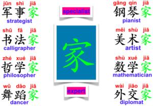 Suffix 家 and its formula