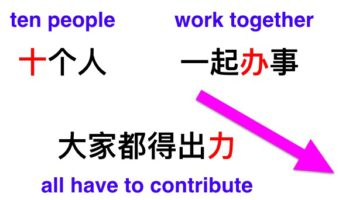 Ten people work together