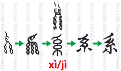 Component 系 a hand holding two strands of silk