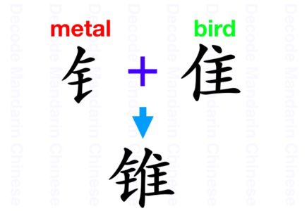 锥 doesn't look like the beak of a bird?