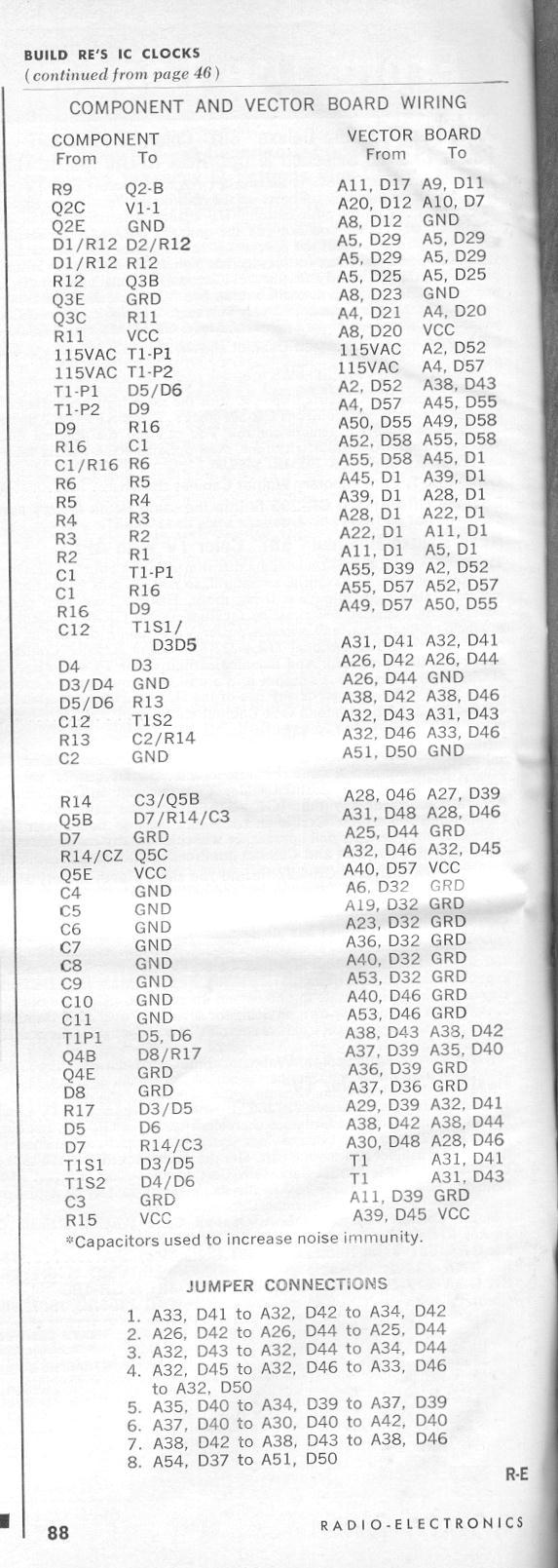 Radio-Electronics Display Articles