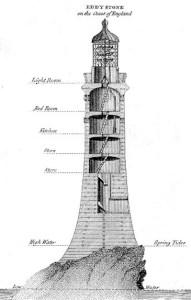 decofairy_lighthouse