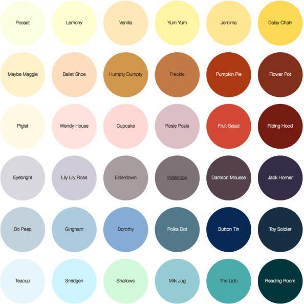 Dulux Paint Colors Chart Cool Dulux Bedroom Colours Asian Paint