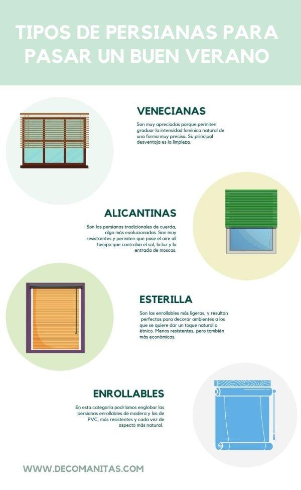 Infografía de los mejores tipos de persianas.