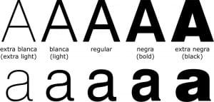 041 variable tono Consejos para el uso de la tipografía