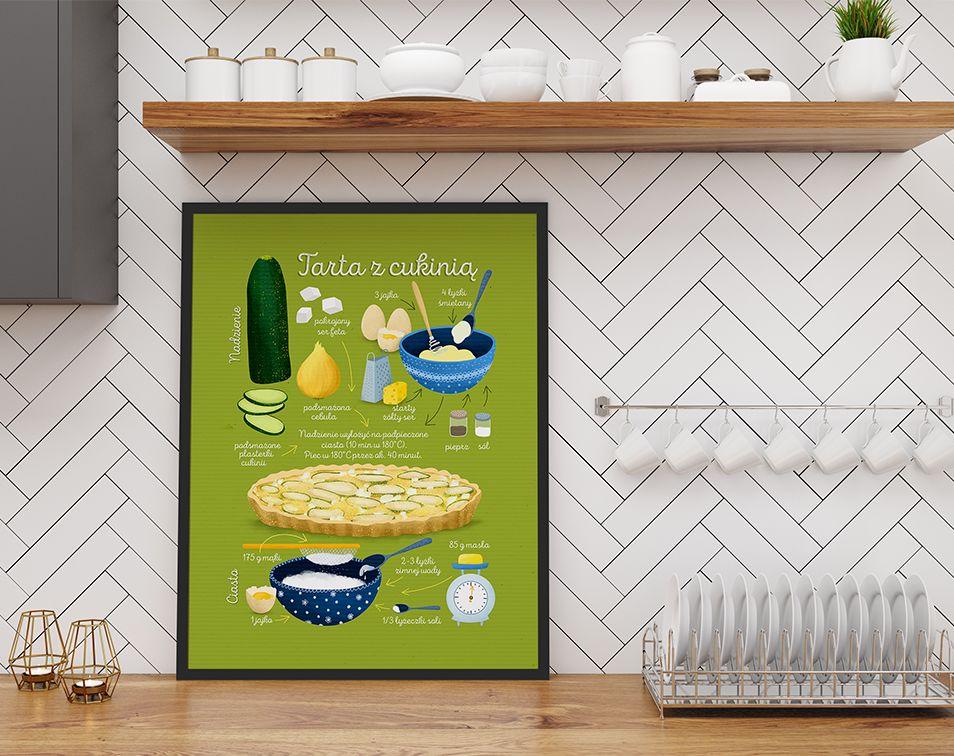 dekoracje_do_kuchni-na-ściany